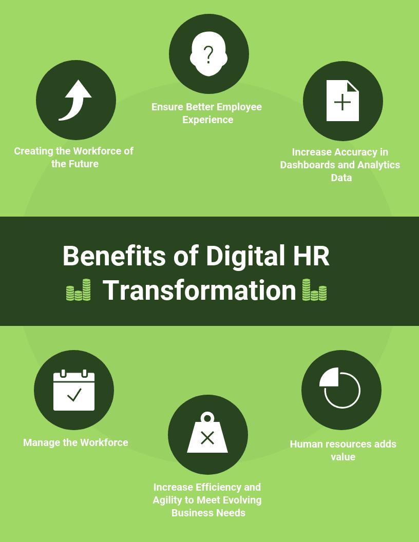 مزایای دیجیتال انتقال انسانی چیست؟